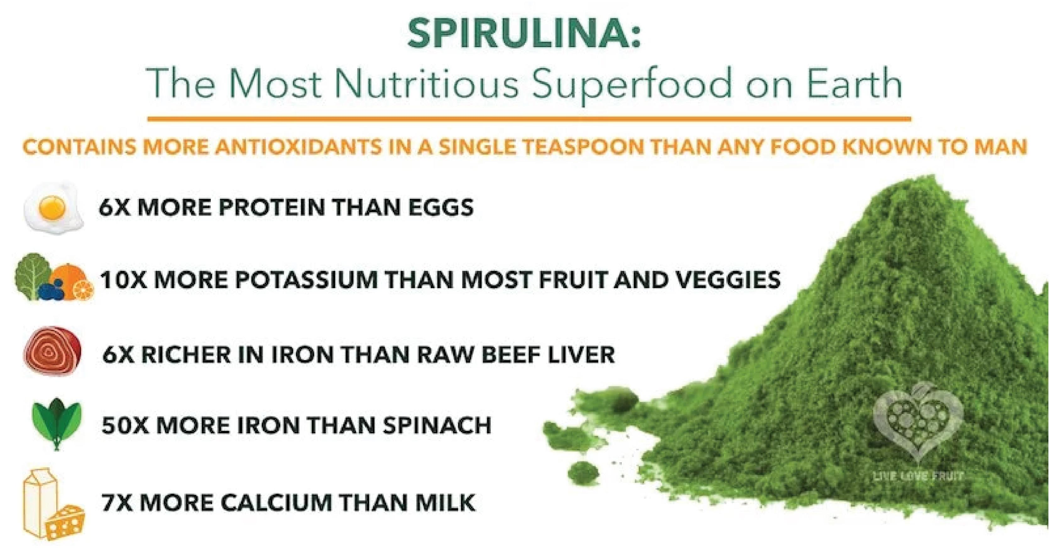 Spirulina-health-benefits